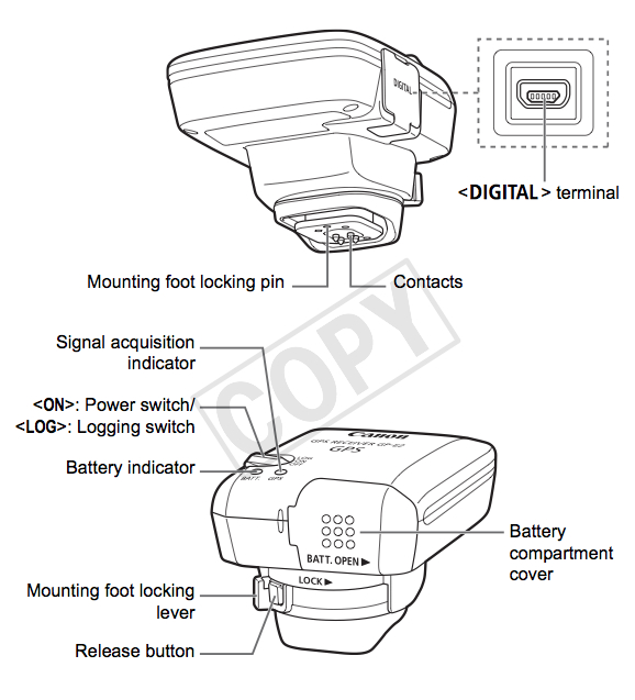 Canon GP-E2 Details